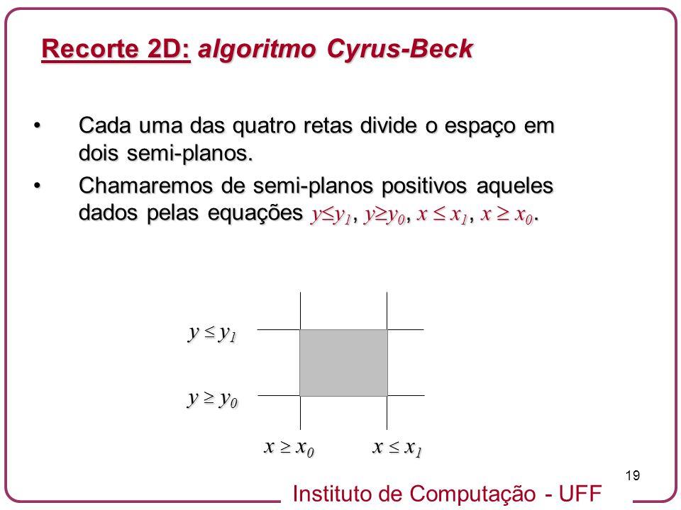 Instituto de Computação - UFF 19 Cada uma das quatro retas divide o espaço em dois semi-planos.Cada uma das quatro retas divide o espaço em dois semi-