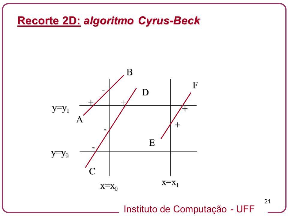 Instituto de Computação - UFF 21 Recorte 2D: algoritmo Cyrus-Beck C D A B x=x 0 y=y 1 x=x 1 y=y 0 E F - - - + + + +