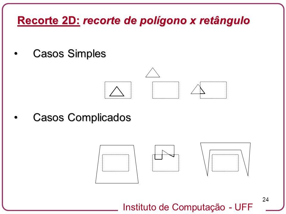 Instituto de Computação - UFF 24 Casos SimplesCasos Simples Casos ComplicadosCasos Complicados Recorte 2D: recorte de polígono x retângulo