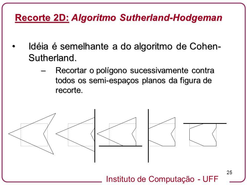 Instituto de Computação - UFF 25 Idéia é semelhante a do algoritmo de Cohen- Sutherland.Idéia é semelhante a do algoritmo de Cohen- Sutherland. –Recor