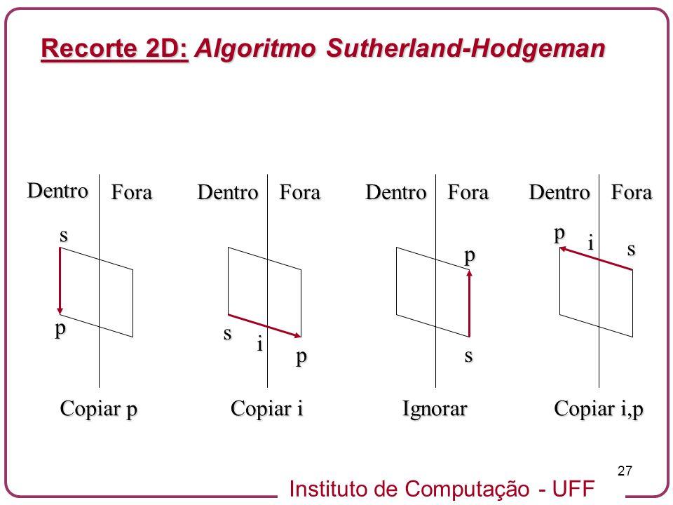 Instituto de Computação - UFF 27 Fora s p Copiar p DentroFora s p Copiar i DentroFora s p Ignorar DentroFora s p Copiar i,p i i Dentro Recorte 2D: Alg