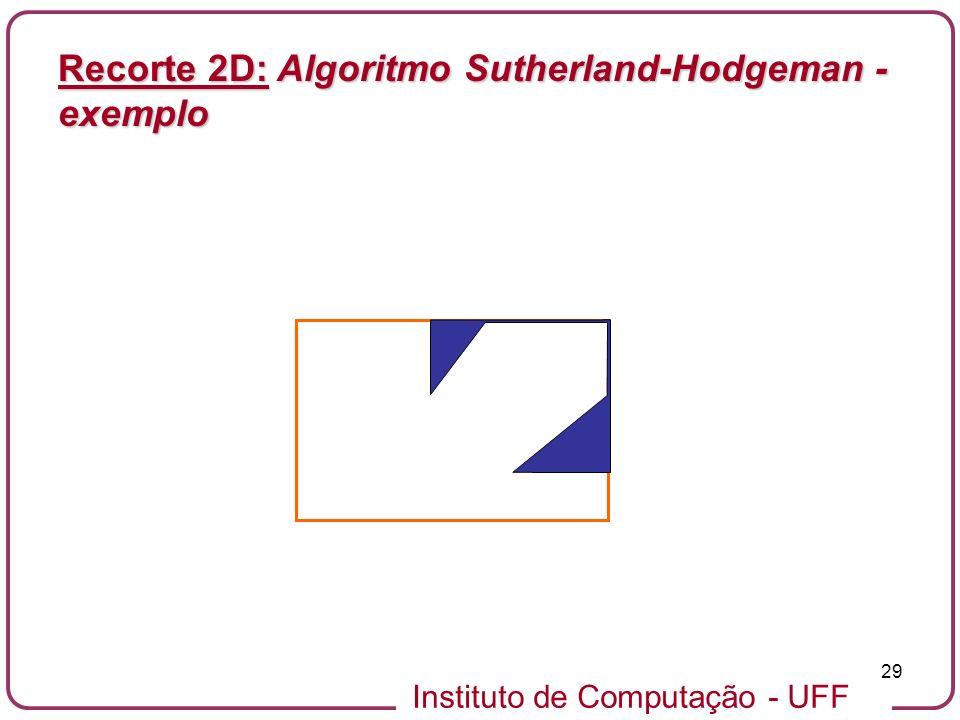 Instituto de Computação - UFF 29 Recorte 2D: Algoritmo Sutherland-Hodgeman - exemplo