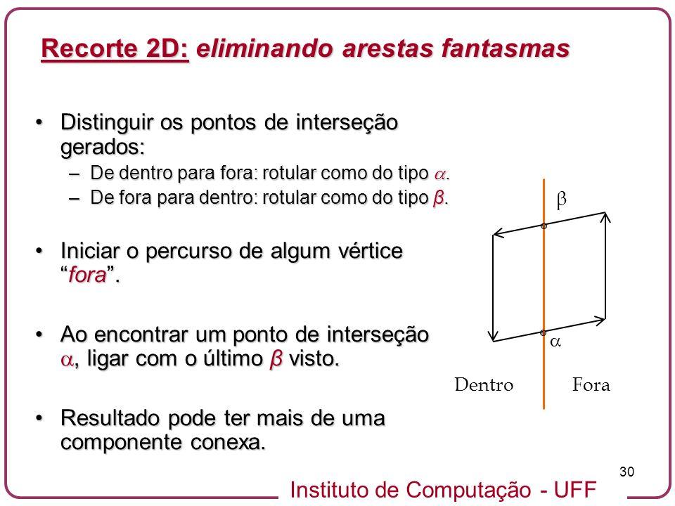 Instituto de Computação - UFF 30 Distinguir os pontos de interseção gerados:Distinguir os pontos de interseção gerados: –De dentro para fora: rotular