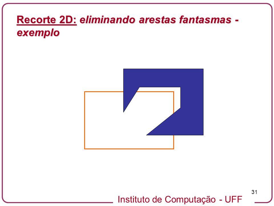 Instituto de Computação - UFF 31 Recorte 2D: eliminando arestas fantasmas - exemplo