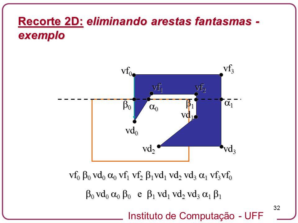 Instituto de Computação - UFF 32 vd 0 0 vd 2 vd 3 0 1 1 vd 1 vf 0 0 vd 0 0 vf 1 vf 2 1 vd 1 vd 2 vd 3 1 vf 3 vf 0 vf 0 vf 3 vf 1 vf 2 0 vd 0 0 0 e 1 v