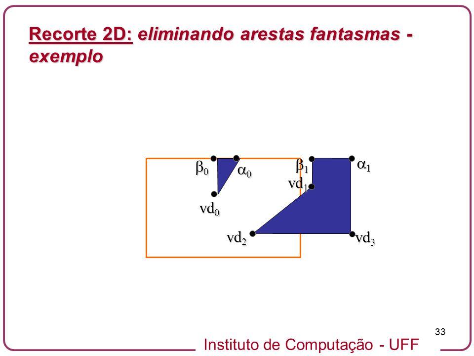 Instituto de Computação - UFF 33 vd 0 0 vd 2 vd 3 0 1 1 vd 1 Recorte 2D: eliminando arestas fantasmas - exemplo