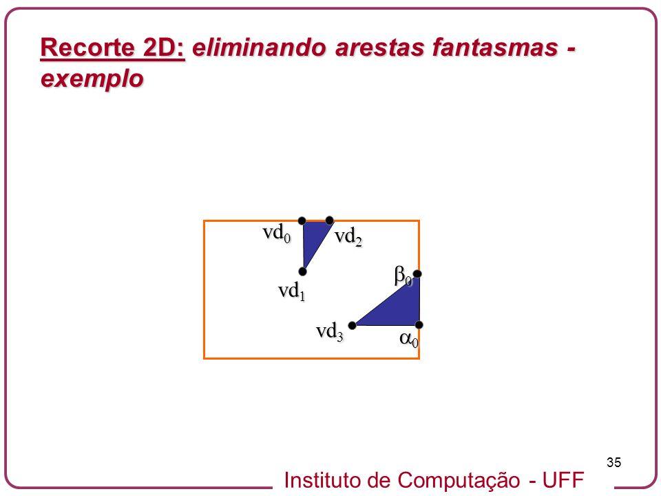 Instituto de Computação - UFF 35 vd 1 vd 0 vd 3 vd 2 0 0 Recorte 2D: eliminando arestas fantasmas - exemplo