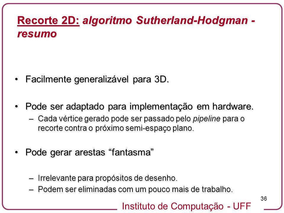 Instituto de Computação - UFF 36 Facilmente generalizável para 3D.Facilmente generalizável para 3D. Pode ser adaptado para implementação em hardware.P