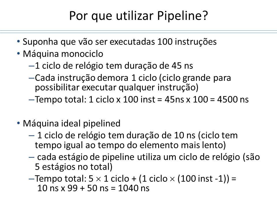 Por que utilizar Pipeline? Suponha que vão ser executadas 100 instruções Máquina monociclo – 1 ciclo de relógio tem duração de 45 ns – Cada instrução