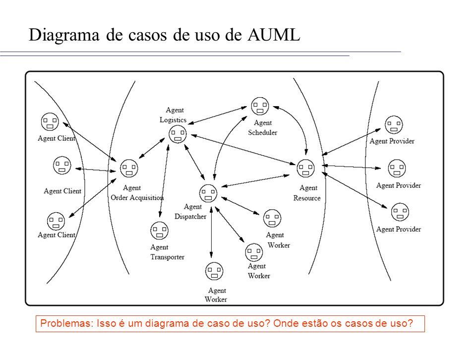 Diagrama de casos de uso de AUML Problemas: Isso é um diagrama de caso de uso? Onde estão os casos de uso?