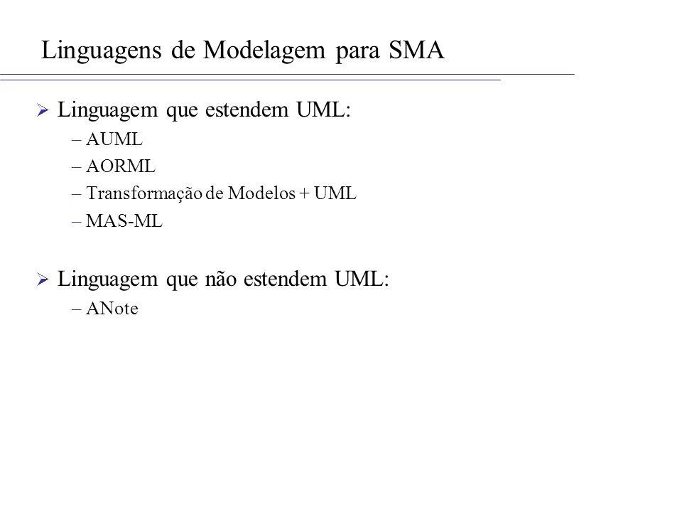 AORML (AOR Modeling Language)
