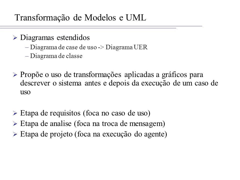Diagramas estendidos –Diagrama de case de uso -> Diagrama UER –Diagrama de classe Propõe o uso de transformações aplicadas a gráficos para descrever o