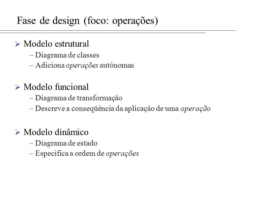 Fase de design (foco: operações) Modelo estrutural –Diagrama de classes –Adiciona operações autônomas Modelo funcional –Diagrama de transformação –Des