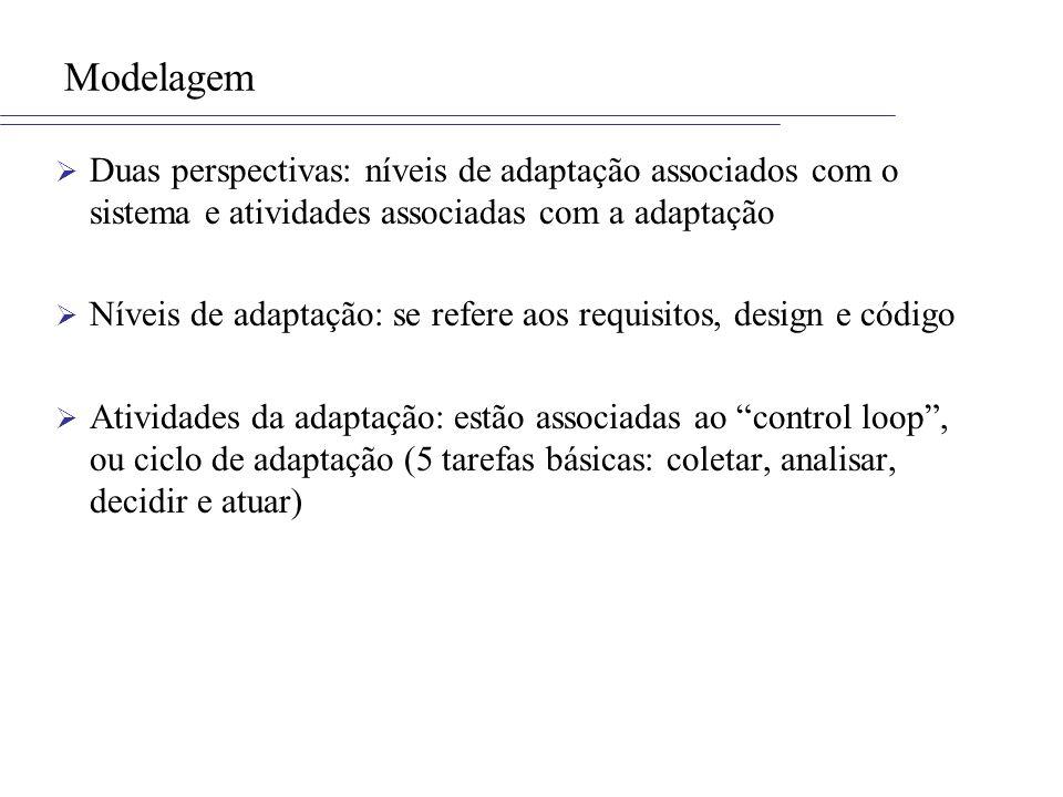 Modelagem Duas perspectivas: níveis de adaptação associados com o sistema e atividades associadas com a adaptação Níveis de adaptação: se refere aos r