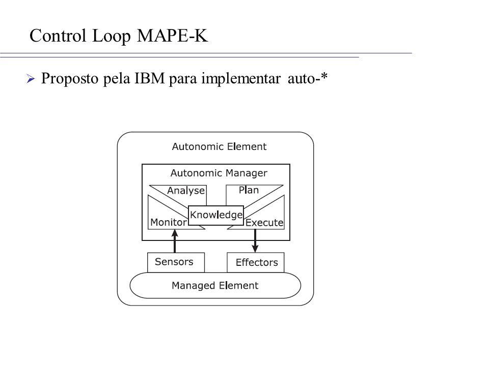 Técnicas de adaptação Adaptação baseada na arquitetura: –Mudanças no nível de componentes do software Adaptação baseada em parâmetros pré-determinados –Parâmetros e dados de entrada para configuração dos componentes do software Adaptação baseada em aspectos –Muda o código do sistema via programação dinâmica