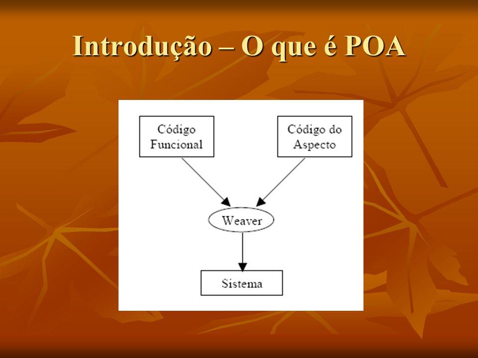 Introdução - Construções Pointcuts genéricos Pointcuts genéricos call (* set*(..)) call (* set*(..)) execution(public * Pessoa.*(..)) execution(public * Pessoa.*(..)) call(* dao..*(..)) call(* dao..*(..)) call(PessoaDAO+.new(..))