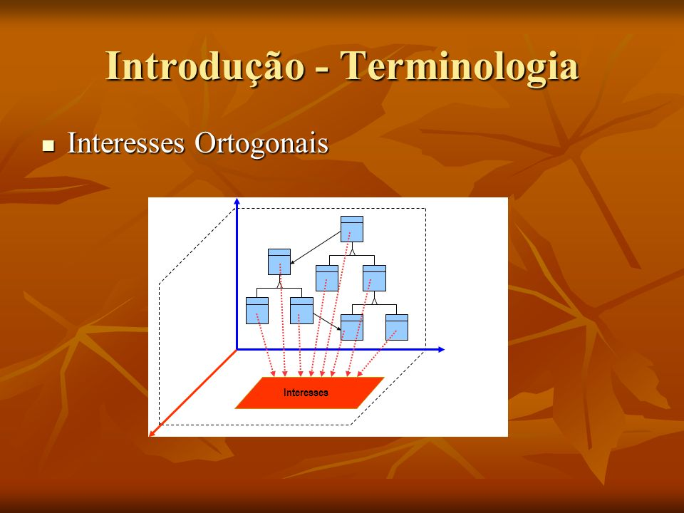 Introdução - Terminologia Interesses Ortogonais Interesses Ortogonais Interesses