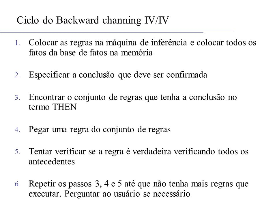 Ciclo do Backward channing IV/IV 1.