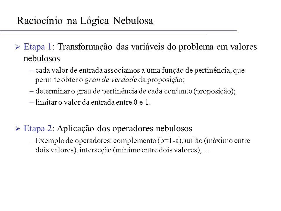 Raciocínio na Lógica Nebulosa Etapa 1: Transformação das variáveis do problema em valores nebulosos –cada valor de entrada associamos a uma função de pertinência, que permite obter o grau de verdade da proposição; –determinar o grau de pertinência de cada conjunto (proposição); –limitar o valor da entrada entre 0 e 1.