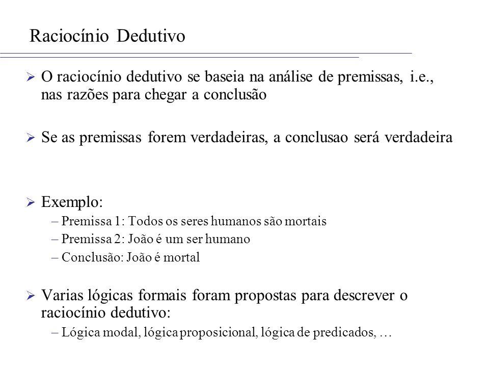 Raciocínio Dedutivo O raciocínio dedutivo se baseia na análise de premissas, i.e., nas razões para chegar a conclusão Se as premissas forem verdadeiras, a conclusao será verdadeira Exemplo: –Premissa 1: Todos os seres humanos são mortais –Premissa 2: João é um ser humano –Conclusão: João é mortal Varias lógicas formais foram propostas para descrever o raciocínio dedutivo: –Lógica modal, lógica proposicional, lógica de predicados, …
