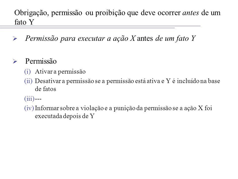 Obrigação, permissão ou proibição que deve ocorrer antes de um fato Y Permissão para executar a ação X antes de um fato Y Permissão (i)Ativar a permissão (ii)Desativar a permissão se a permissão está ativa e Y é incluído na base de fatos (iii)--- (iv)Informar sobre a violação e a punição da permissão se a ação X foi executada depois de Y