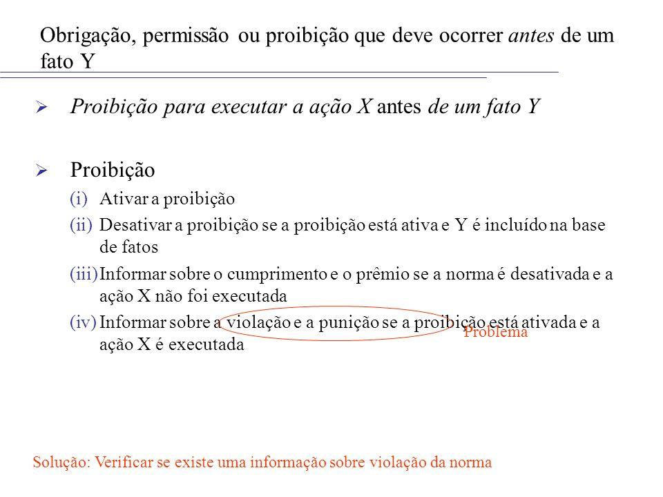 Obrigação, permissão ou proibição que deve ocorrer antes de um fato Y Proibição para executar a ação X antes de um fato Y Proibição (i)Ativar a proibição (ii)Desativar a proibição se a proibição está ativa e Y é incluído na base de fatos (iii)Informar sobre o cumprimento e o prêmio se a norma é desativada e a ação X não foi executada (iv)Informar sobre a violação e a punição se a proibição está ativada e a ação X é executada Problema Solução: Verificar se existe uma informação sobre violação da norma