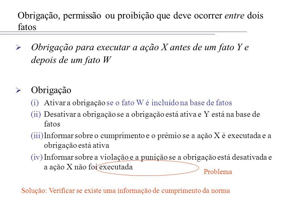 Obrigação, permissão ou proibição que deve ocorrer entre dois fatos Obrigação para executar a ação X antes de um fato Y e depois de um fato W Obrigação (i)Ativar a obrigação se o fato W é incluído na base de fatos (ii)Desativar a obrigação se a obrigação está ativa e Y está na base de fatos (iii)Informar sobre o cumprimento e o prêmio se a ação X é executada e a obrigação está ativa (iv)Informar sobre a violação e a punição se a obrigação está desativada e a ação X não foi executada Solução: Verificar se existe uma informação de cumprimento da norma Problema
