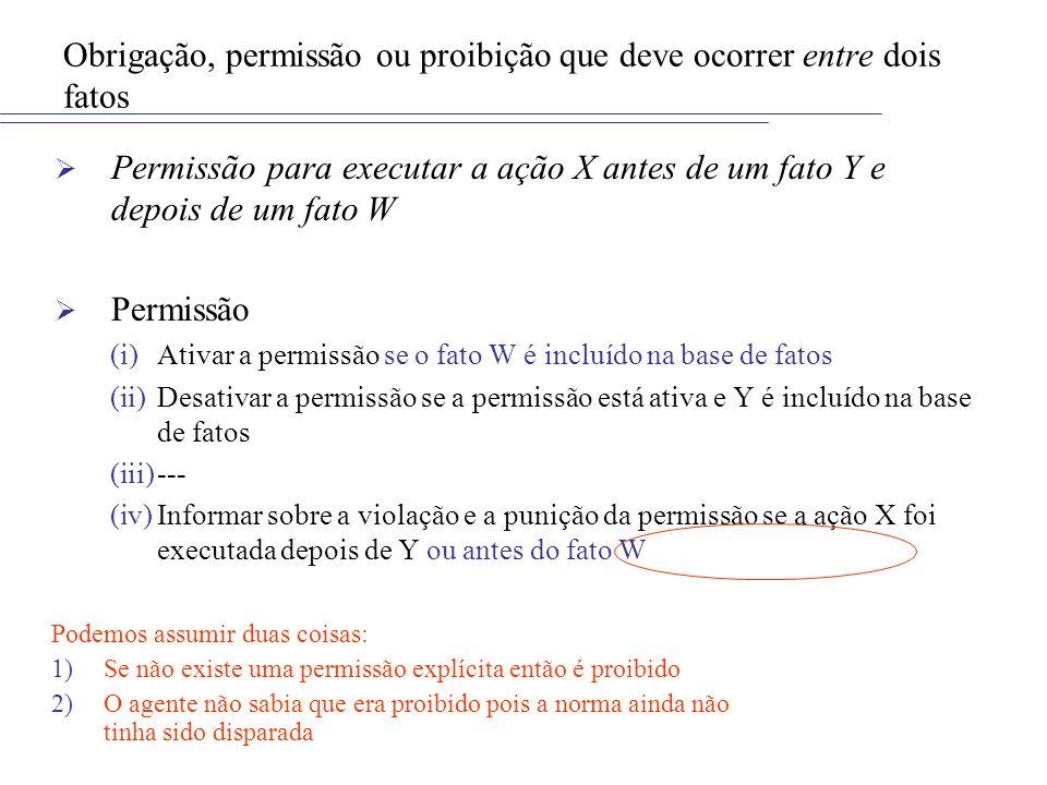 Obrigação, permissão ou proibição que deve ocorrer entre dois fatos Permissão para executar a ação X antes de um fato Y e depois de um fato W Permissão (i)Ativar a permissão se o fato W é incluído na base de fatos (ii)Desativar a permissão se a permissão está ativa e Y é incluído na base de fatos (iii)--- (iv)Informar sobre a violação e a punição da permissão se a ação X foi executada depois de Y ou antes do fato W Podemos assumir duas coisas: 1)Se não existe uma permissão explícita então é proibido 2)O agente não sabia que era proibido pois a norma ainda não tinha sido disparada