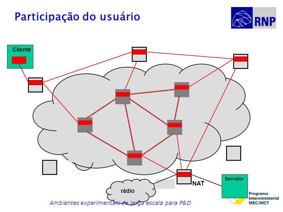 Participação do usuário Cliente Servidor NAT rádio Ambientes experimentais de larga escala para P&D