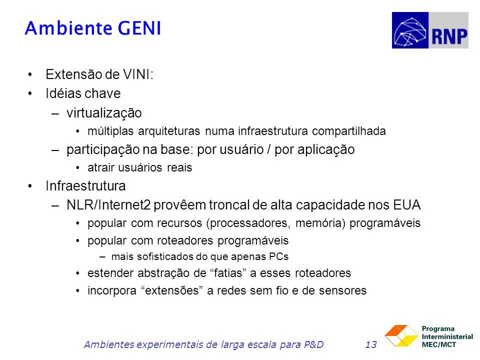Ambiente GENI Extensão de VINI: Idéias chave –virtualização múltiplas arquiteturas numa infraestrutura compartilhada –participação na base: por usuári