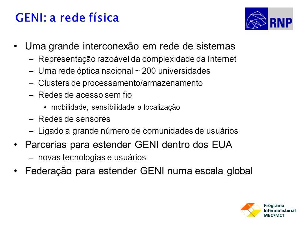 GENI: a rede física Uma grande interconexão em rede de sistemas –Representação razoável da complexidade da Internet –Uma rede óptica nacional ~ 200 un