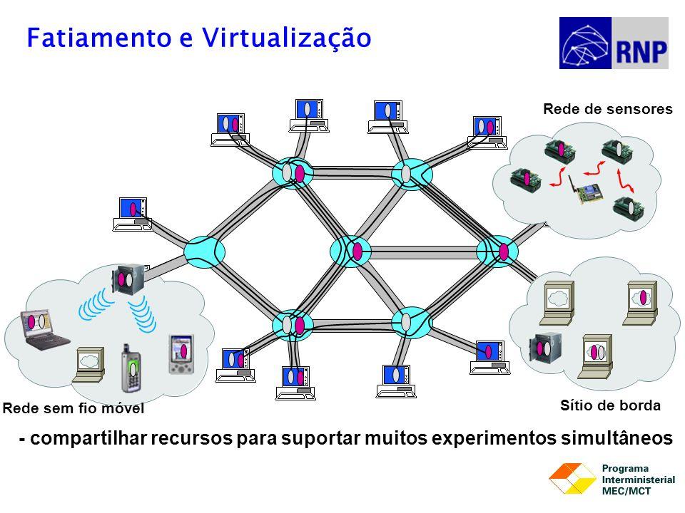 Fatiamento e Virtualização Rede sem fio móvel Sítio de borda Rede de sensores - compartilhar recursos para suportar muitos experimentos simultâneos