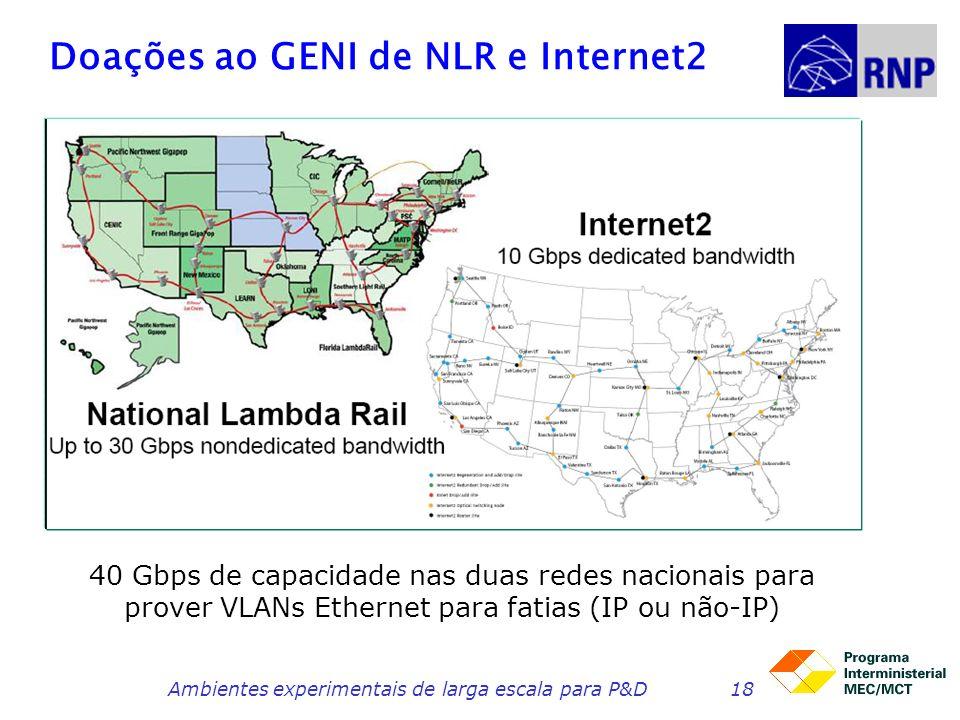 Doações ao GENI de NLR e Internet2 Ambientes experimentais de larga escala para P&D18 40 Gbps de capacidade nas duas redes nacionais para prover VLANs