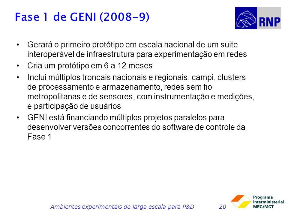 Fase 1 de GENI (2008-9) Gerará o primeiro protótipo em escala nacional de um suite interoperável de infraestrutura para experimentação em redes Cria u