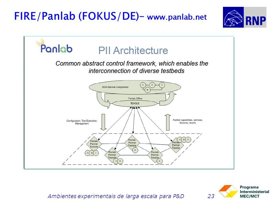 FIRE/Panlab (FOKUS/DE)– www.panlab.net Ambientes experimentais de larga escala para P&D23