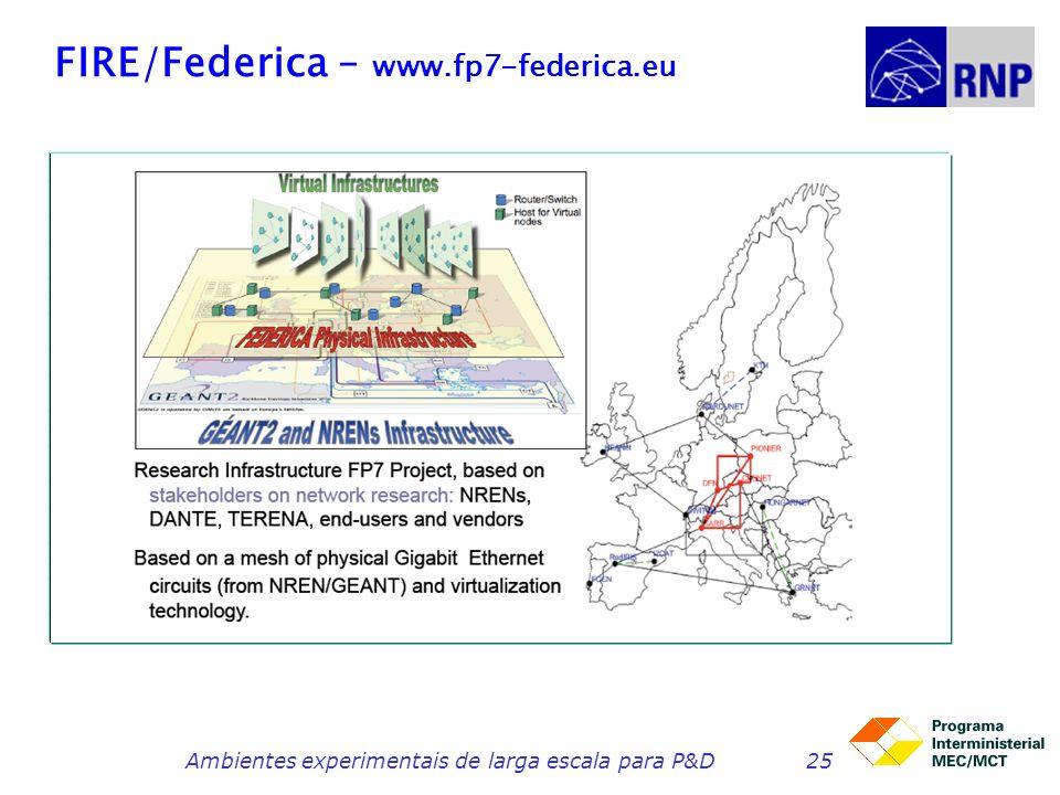 FIRE/Federica – www.fp7-federica.eu Ambientes experimentais de larga escala para P&D25