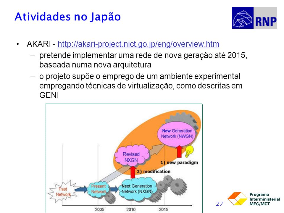 Atividades no Japão AKARI - http://akari-project.nict.go.jp/eng/overview.htm –pretende implementar uma rede de nova geração até 2015, baseada numa nova arquitetura –o projeto supõe o emprego de um ambiente experimental empregando técnicas de virtualização, como descritas em GENI Ambientes experimentais de larga escala para P&D27