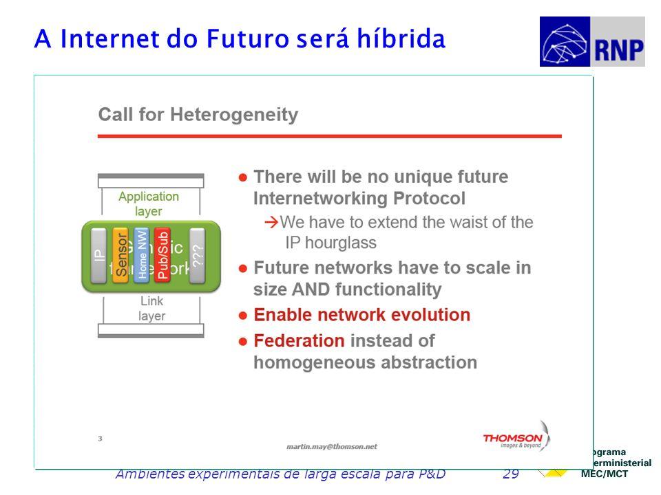 A Internet do Futuro será híbrida Ambientes experimentais de larga escala para P&D29
