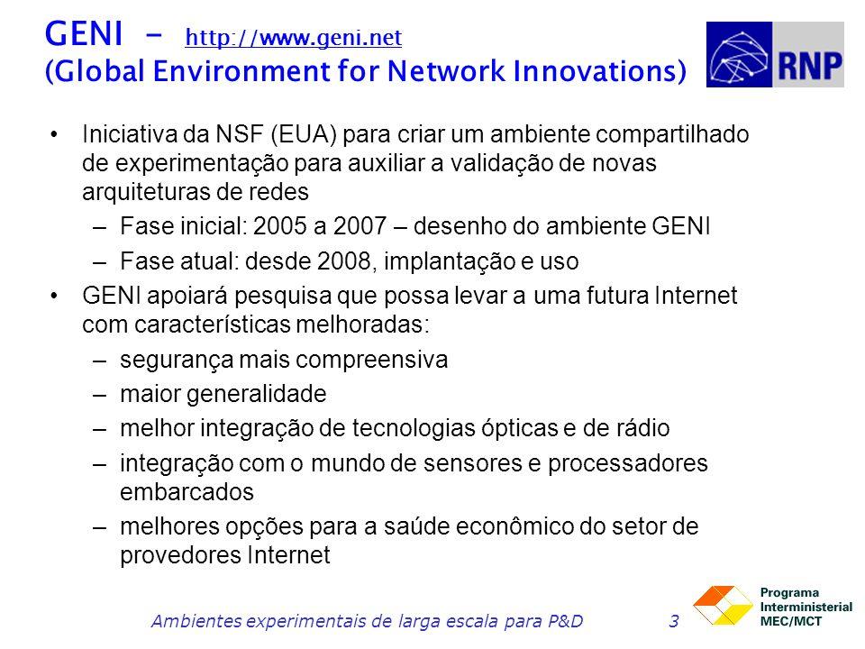 GENI - http://www.geni.net (Global Environment for Network Innovations) Iniciativa da NSF (EUA) para criar um ambiente compartilhado de experimentação