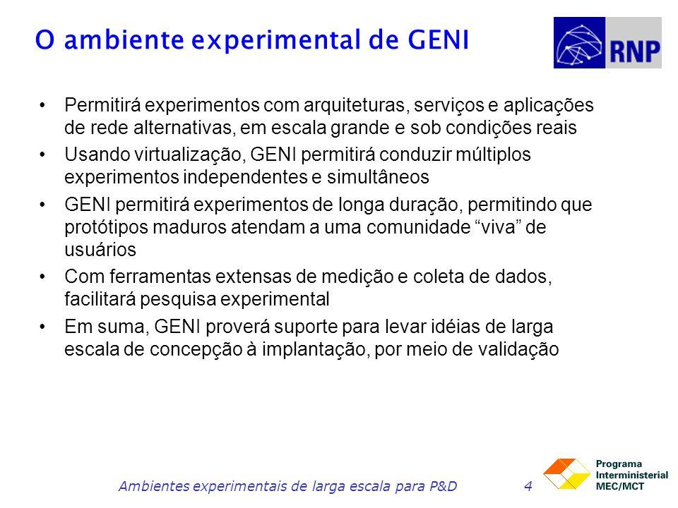 O ambiente experimental de GENI Permitirá experimentos com arquiteturas, serviços e aplicações de rede alternativas, em escala grande e sob condições