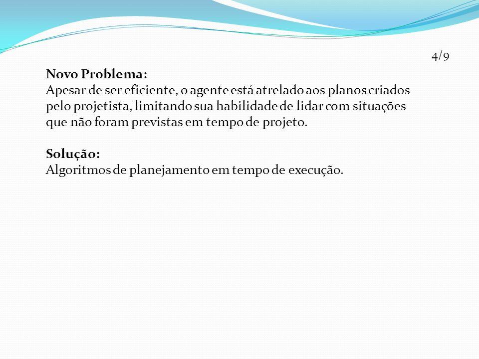 Novo Problema: Apesar de ser eficiente, o agente está atrelado aos planos criados pelo projetista, limitando sua habilidade de lidar com situações que não foram previstas em tempo de projeto.