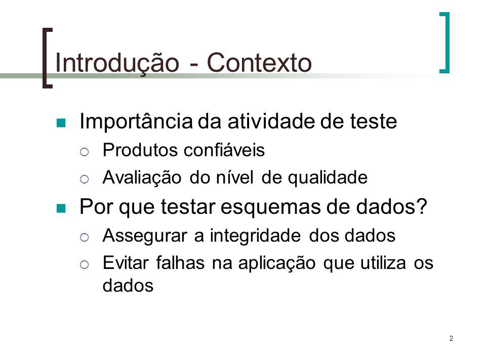 2 Introdução - Contexto Importância da atividade de teste Produtos confiáveis Avaliação do nível de qualidade Por que testar esquemas de dados.