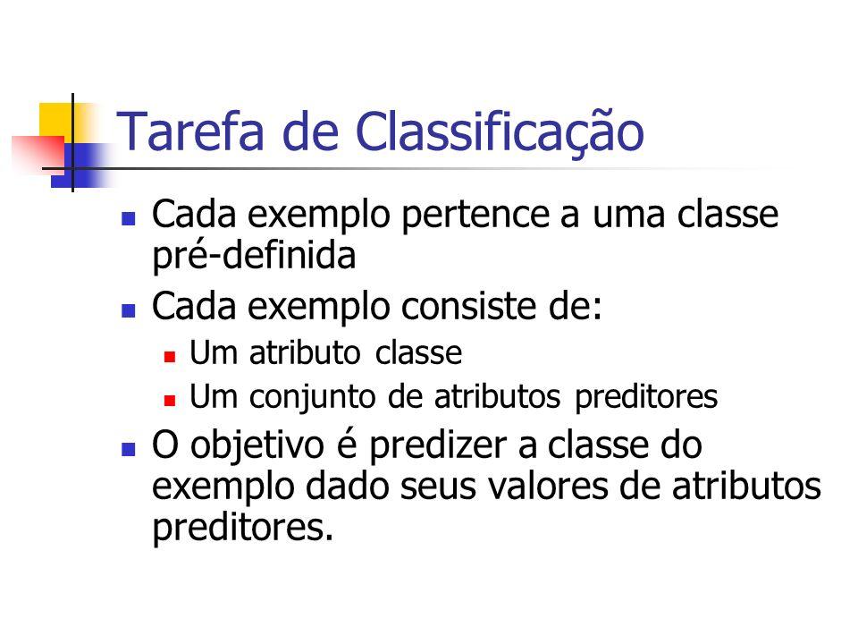 Tarefa de Classificação Cada exemplo pertence a uma classe pré-definida Cada exemplo consiste de: Um atributo classe Um conjunto de atributos preditor