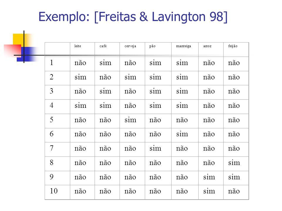Exemplo: [Freitas & Lavington 98] leitecafécervejapãomanteigaarrozfeijão 1nãosimnãosim não 2simnãosim não 3 simnãosim não 4sim nãosim não 5 simnão 6 s