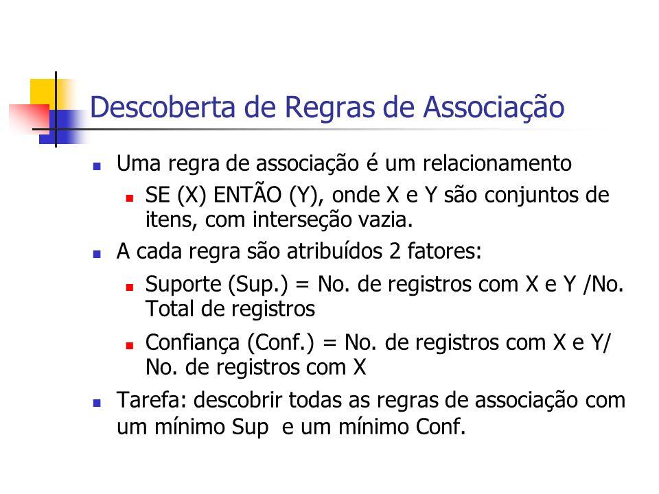 Descoberta de Regras de Associação Uma regra de associação é um relacionamento SE (X) ENTÃO (Y), onde X e Y são conjuntos de itens, com interseção vaz