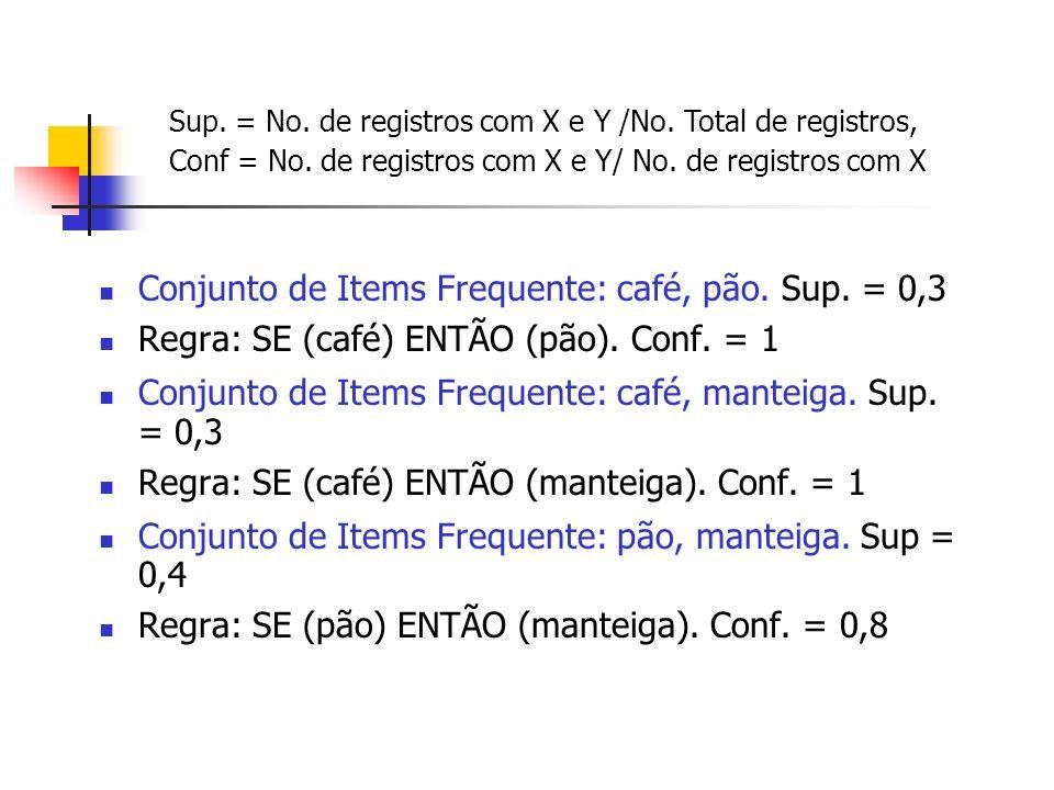 Conjunto de Items Frequente: café, pão. Sup. = 0,3 Regra: SE (café) ENTÃO (pão). Conf. = 1 Conjunto de Items Frequente: café, manteiga. Sup. = 0,3 Reg