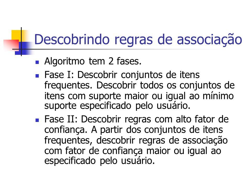 Descobrindo regras de associação Algoritmo tem 2 fases. Fase I: Descobrir conjuntos de itens frequentes. Descobrir todos os conjuntos de itens com sup