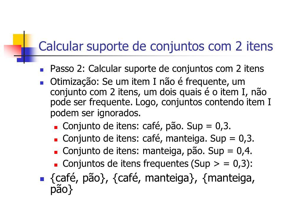 Calcular suporte de conjuntos com 2 itens Passo 2: Calcular suporte de conjuntos com 2 itens Otimização: Se um item I não é frequente, um conjunto com