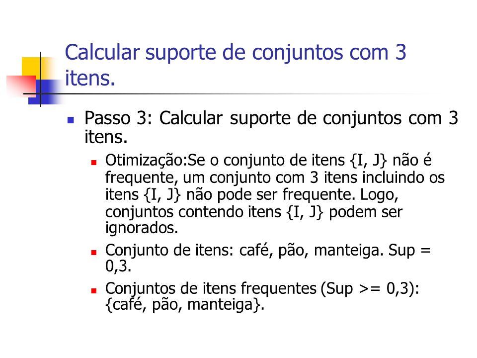 Calcular suporte de conjuntos com 3 itens. Passo 3: Calcular suporte de conjuntos com 3 itens. Otimização:Se o conjunto de itens {I, J} não é frequent
