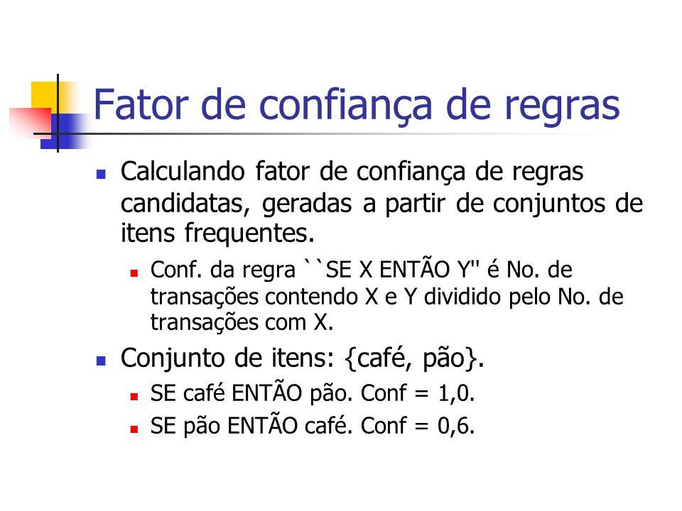 Fator de confiança de regras Calculando fator de confiança de regras candidatas, geradas a partir de conjuntos de itens frequentes. Conf. da regra ``S